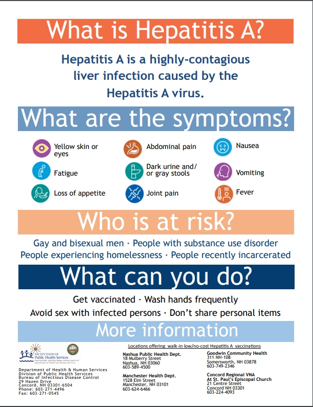 What is Hepatitis A?
