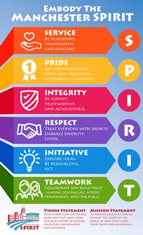 Core Values Infographic